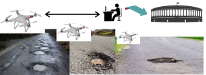 Pothole Detection System by Techaroha for Indian Roads